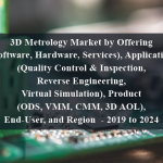 3D Metrology Market by Offering (Software, Hardware, Services), Application (Quality Control & Inspection, Reverse Engineering, Virtual Simulation), Product (ODS, VMM, CMM, 3D AOL), End-User, and Region - 2019 to 2024
