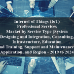 Internet of Things (IoT) Professional Services Market by Service Type (System Designing and Integration, Consulting, Infrastructure, Education and Training, Support and Maintenance), Application, and Region - 2019 to 2024