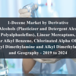 1-Decene Market by Derivative (Oxo Alcohols (Plasticizer and Detergent Alcohols), Polyalphaolefins), Linear Mercaptans, Linear Alkyl Benzene, Chlorinated Alpha Olefins, Di-Alkyl Dimethylamine and Alkyl Dimethylamine), and Geography - 2019 to 2024