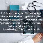 Life Science Analytics Market by Type (Prescriptive, Descriptive), Application (Marketing, SCM, R&D, Compliance), Component (Service, Software), Delivery (Cloud, On premise), End user (Medical Device, Biotechnology, CRO) - 2019 to 2024