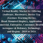Virtual Reality Market by Offering (Software, Hardware), Device Type (Gesture-Tracking Device, Head-Mounted Display), Application (Commercial, Enterprise, Consumer, Healthcare, Aerospace & Defense), Technology, and Region - 2019 to 2024