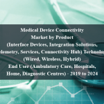 Medical Device Connectivity Market by Product (Interface Devices, Integration Solutions, Telemetry, Services, Connectivity Hub) Technology (Wired, Wireless, Hybrid) End User (Ambulatory Care, Hospitals, Home, Diagnostic Centres) - 2019 to 2024