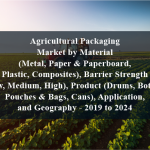 Agricultural Packaging Market by Material (Metal, Paper & Paperboard, Plastic, Composites), Barrier Strength (Low, Medium, High), Product (Drums, Bottles, Pouches & Bags, Cans), Application, and Geography - 2019 to 2024