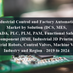 Industrial Control and Factory Automation Market by Solution (DCS, MES, SCADA, PLC, PLM, PAM, Functional Safety), Component (HMI, Industrial 3D Printing, Industrial Robots, Control Valves, Machine Vision), Industry and Region - 2019 to 2024