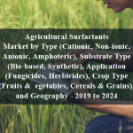 Agricultural Surfactants Market by Type (Cationic, Non-ionic, Anionic, Amphoteric), Substrate Type (Bio-based, Synthetic), Application (Fungicides, Herbicides), Crop Type (Fruits & Vegetables, Cereals & Grains), and Geography - 2019 to 2024