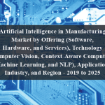 Artificial Intelligence in Manufacturing Market by Offering (Software, Hardware, and Services), Technology (Computer Vision, Context-Aware Computing, Machine Learning, and NLP), Application, Industry, and Region - 2019 to 2025
