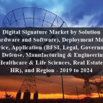 Digital Signature Market by Solution (Hardware and Software), Deployment Mode, Service, Application (BFSI, Legal, Government & Defense, Manufacturing & Engineering, Healthcare & Life Sciences, Real Estate, HR), and Region - 2019 to 2024