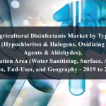 Agricultural Disinfectants Market by Type (Hypochlorites & Halogens, Oxidizing Agents & Aldehydes), Application Area (Water Sanitizing, Surface, Aerial), Form, End-User, and Geography - 2019 to 2024