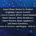 Smart Home Market by Product (Lighting Control, Security & Access Control, HVAC, Entertainment, Smart Speaker, Home Healthcare, Smart Kitchen, Home Appliances, and Smart Furniture), Software & Services, and Region - 2019 to 2024