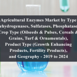 Agricultural Enzymes Market by Type (Dehydrogenases, Sulfatases, Phosphatases), Crop Type (Oilseeds & Pulses, Cereals & Grains, Turf & Ornamentals), Product Type (Growth Enhancing Products, Fertility Products), and Geography - 2019 to 2024