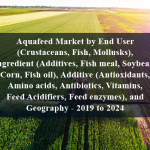 Aquafeed Market by End User (Crustaceans, Fish, Mollusks), Ingredient (Additives, Fish meal, Soybean, Corn, Fish oil), Additive (Antioxidants, Amino acids, Antibiotics, Vitamins, Feed Acidifiers, Feed enzymes), and Geography - 2019 to 2024