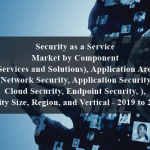 Security as a Service Market by Component (Services and Solutions), Application Area (Network Security, Application Security, Cloud Security, Endpoint Security, ), Entity Size, Region, and Vertical - 2019 to 2024