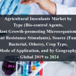 Agricultural Inoculants Market by Type (Bio-control Agents, Plant Growth-promoting Microorganisms, Plant Resistance Stimulants), Source (Funga, Bacterial, Others), Crop Type, Mode of Application, and by Geography - Global 2019 to 2024