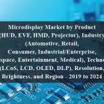 Microdisplay Market by Product (HUD, EVF, HMD, Projector), Industry (Automotive, Retail, Consumer, Industrial/Enterprise, Aerospace, Entertainment, Medical), Technology (LCoS, LCD, OLED, DLP), Resolution, Brightness, and Region - 2019 to 2024