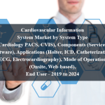 Cardiovascular Information System Market by System Type (Cardiology PACS, CVIS), Components (Services, Software), Applications (Holter, ICD, Catheterization, ECG, Electrocardiography), Mode of Operation (Onsite, Web-based), End User - 2019 to 2024