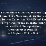 IoT Middleware Market by Platform Type (Connectivity Management, Application, and Device), Entity Size (MSMEs and Large Enterprises), Vertical (Manufacturing, Automotive & Transportation, Government & Defense), and Region - 2019 to 2024