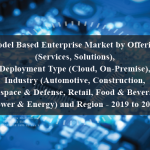 Model Based Enterprise Market by Offering (Services, Solutions), Deployment Type (Cloud, On-Premise), Industry (Automotive, Construction, Aerospace & Defense, Retail, Food & Beverages, Power & Energy) and Region - 2019 to 2023