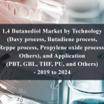 1,4 Butanediol Market by Technology (Davy process, Butadiene process, Reppe process, Propylene oxide process, Others), and Application (PBT, GBL, THF, PU, and Others) - 2019 to 2024