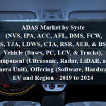 ADAS Market by System (NVS, IPA, ACC, AFL, DMS, FCW, PDS, TJA, LDWS, CTA, RSR, AEB, & BSD), Vehicle (Buses, PC, LCV, & Trucks), Component (Ultrasonic, Radar, LiDAR, and Camera Unit), Offering (Software, Hardware), EV and Region - 2019 to 2024