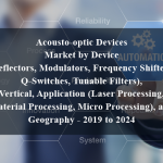 Acousto-optic Devices Market by Device (Deflectors, Modulators, Frequency Shifters, Q-Switches, Tunable Filters), Vertical, Application (Laser Processing, Material Processing, Micro Processing), and Geography - 2019 to 2024