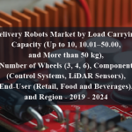 Delivery Robots Market by Load Carrying Capacity (Up to 10, 10.01–50.00, and More than 50 kg), Number of Wheels (3, 4, 6), Component (Control Systems, LiDAR Sensors), End-User (Retail, Food and Beverages), and Region - 2019 - 2024