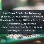 Anti-Drone Market by Technology (Kinetic, Laser, Electronics), Vertical (Homeland Security, Military & Defense, Commercial), Application (Detection, Detection & Disruption), and Region - 2019 to 2024
