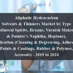 Aliphatic Hydrocarbon Solvents & Thinners Market by Type (Mineral Spirits, Hexane, Varnish Makers & Painter's Naphtha, Heptane), Application (Cleaning & Degreasing, Adhesives, Paints & Coatings, Rubber & Polymer, Aerosols) - 2019 to 2024