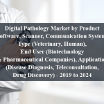 Digital Pathology Market by Product (Software, Scanner, Communication System), Type (Veterinary, Human), End User (Biotechnology & Pharmaceutical Companies), Application (Disease Diagnosis, Teleconsultation, Drug Discovery) - 2019 to 2024