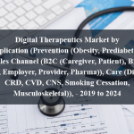 Digital Therapeutics Market by Application (Prevention (Obesity, Prediabetes), Sales Channel (B2C (Caregiver, Patient), B2B (Payer, Employer, Provider, Pharma)), Care (Diabetes, CRD, CVD, CNS, Smoking Cessation, Musculoskeletal)), - 2019 to 2024