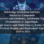 Marketing Attribution Software Market by Component (Services and Solutions), Attribution Type (Probabilistic or Algorithmic, Single Source, and Multi Source), Entity Size, Vertical, Region, and Deployment Type - 2019 to 2024