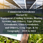 Commercial Greenhouse Market by Equipment (Cooling Systems, Heating Systems, and Others), Type (Plastic Greenhouse, Glass Greenhouse, and Others), Crop Type, & by Geography - 2019 to 2024