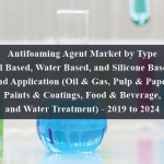 Antifoaming Agent Market by Type (Oil Based, Water Based, and Silicone Based), and Application (Oil & Gas, Pulp & Paper, Paints & Coatings, Food & Beverage, and Water Treatment) - Global Trends & 2019 to 2024