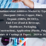 Antimicrobial Additives Market by Type (Inorganic (Silver, Copper, Zinc), Organic (OBPA, DCOIT)), End-User (Food & Beverage, Healthcare, Packaging, Construction), Application (Plastic, Pulp, Paints & Coatings & Paper) - 2019 to 2024
