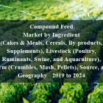 Compound Feed Market by Ingredient (Cakes & Meals, Cereals, By-products, Supplements), Livestock (Poultry, Ruminants, Swine, and Aquaculture), Form (Crumbles, Mash, Pellets), Source, and Geography - 2019 to 2024