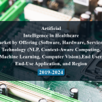 Artificial Intelligence in Healthcare Market by Offering (Software, Hardware, Services), Technology (NLP, Context-Aware Computing, Machine Learning, Computer Vision), End User, End-Use Application, and Region – 2019 to 2024