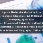 Aquatic Herbicides Market by Type (Imazapyr, Glyphosate, 2,4-D, Diquat, Triclopyr), Application (Fisheries, Recreational Waters, Agricultural Waters), Application Method (Submerged, Foliar), Mode of Action, and Geography - 2019 to 2024