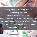 Air Quality Monitoring System Market by Product (Fixed, Indoor, Wearable, Outdoor), Sampling (Passive, Continuous, Stack), Pollutant (VOC, Gas, Particulate Matter, Biological), End user (Petrochemical, Government, Commercial) - 2019 to 2024