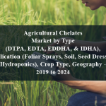 Agricultural Chelates Market by Type (DTPA, EDTA, EDDHA, & IDHA), Application (Foliar Sprays, Soil, Seed Dressing, Hydroponics), Crop Type, Geography - 2019 to 2024