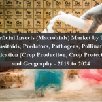 Beneficial Insects (Macrobials) Market by Type (Parasitoids, Predators, Pathogens, Pollinators), Application (Crop Production, Crop Protection), and Geography - 2019 to 2024