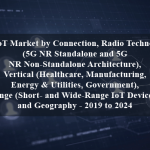 5G IoT Market by Connection, Radio Technology (5G NR Standalone and 5G NR Non-Standalone Architecture), Vertical (Healthcare, Manufacturing, Energy & Utilities, Government), Range (Short- and Wide-Range IoT Devices), and Geography - 2019 to 2024