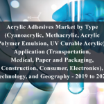 Acrylic Adhesives Market by Type (Cyanoacrylic, Methacrylic, Acrylic Polymer Emulsion, UV Curable Acrylic), Application (Transportation, Medical, Paper and Packaging, Construction, Consumer, Electronics), Technology, and Geography - 2019 to 2024