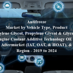 Antifreeze Market by Vehicle Type, Product (Ethylene Glycol, Propylene Glycol & Glycerin), Engine Coolant Additive Technology OE & Aftermarket (IAT, OAT, & HOAT), & Region - 2019 to 2024