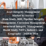 Asset Integrity Management Market by Service (Ram Study, RBI, Pipeline Integrity Management, Corrosion Management, Structural Integrity Management, Hazid Study, NDT), Industry, and Geography - 2019 to 2024