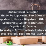 Antimicrobial Packaging Market by Application, Base Material (Paperboard, Plastics, Biopolymer, Others), Antimicrobial Agents (Bacteriocins, Organic Acid, Others), Technology (Active, Controlled release), Pack Type (Pouches, Bags, Others) - 2019 to 2024