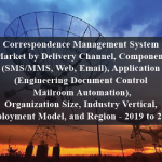 Correspondence Management System Market by Delivery Channel, Component (SMS/MMS, Web, Email), Application (Engineering Document Control, Mailroom Automation), Organization Size, Industry Vertical, Deployment Model, and Region - 2019 to 2024