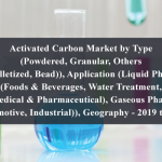 Activated Carbon Market by Type (Powdered, Granular, Others (Pelletized, Bead)), Application (Liquid Phase (Foods & Beverages, Water Treatment, Medical & Pharmaceutical), Gaseous Phase (Automotive, Industrial)), Geography - 2019 to 2024