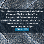 Sheet Molding Compound and Bulk Molding Compound Market by Resin Type (Polyester and Others), Application (Electrical & Electronics, Transportation, Construction, Others), Fiber Type (Carbon Fiber, Glass Fiber), and Region - 2019 to 2024