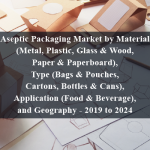 Aseptic Packaging Market by Material (Metal, Plastic, Glass & Wood, Paper & Paperboard), Type (Bags & Pouches, Cartons, Bottles & Cans), Application (Food & Beverage), and Geography - 2019 to 2024