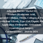 Adhesion Barrier Market by Product (Hyaluronic Acid, Regenerated Cellulose, Fibrin, Collagen & Protein, Polyethylene Glycol), Type (Gel, Liquid, Film), Application (Orthopedic, Abdominal, Gynecological Surgery, Cardiovascular) - 2019 to 2024