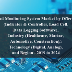 Load Monitoring System Market by Offering (Indicator & Controller, Load Cell, Data Logging Software), Industry (Healthcare, Marine, Automotive, Construction), Technology (Digital, Analog), and Region - 2019 to 2024